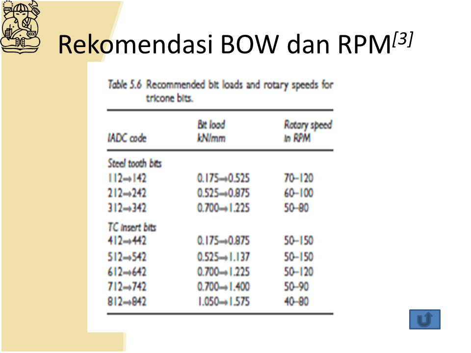 Rekomendasi BOW dan RPM[3]